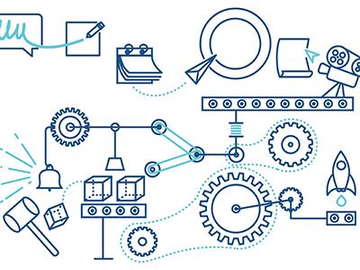 Client Request-to-Cash Money Converter rube goldberg agency workflow cogs machine drivers sales client request process