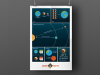 Mission to Mars Infographic third grade education planets mars mars infographic space stem