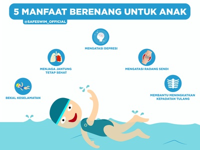 Manfaat Berenang/The Benefits of Swimming