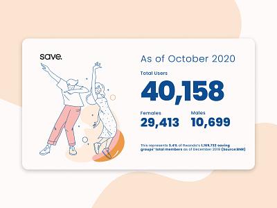 Save User Statistics simple illustration socialmedia design