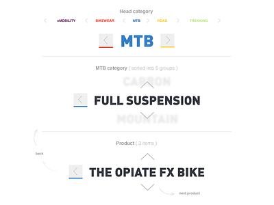 Bikes e-shop navigation navigation ui bikes shop flat