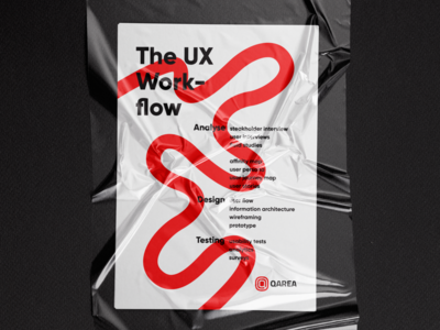 Corporate Motivational Posters ux flow ux step workflow typography poster poster design office space office design motivation free download free design process clear design typography vector brand identity branding