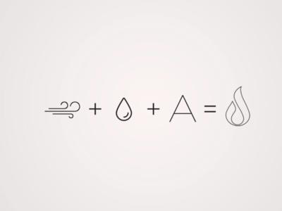 A symbol Design