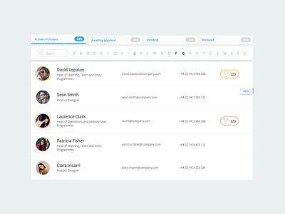 Employees Directory Dashboard directory employees ui flat workangel lifeworks panel admin dashboard