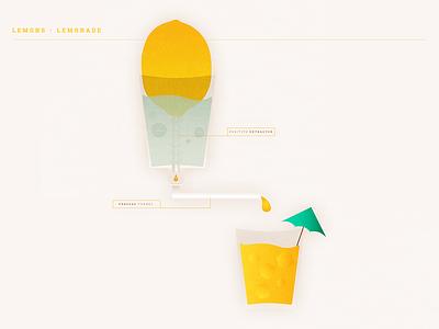Lemonade illustration