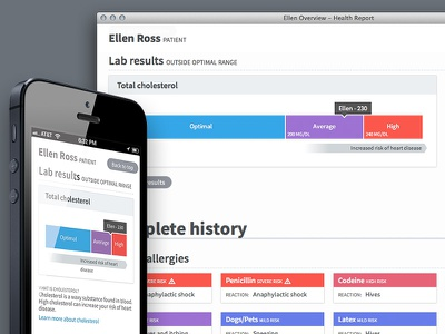 Health Design Challenge web iphone interface mobile responsive chart