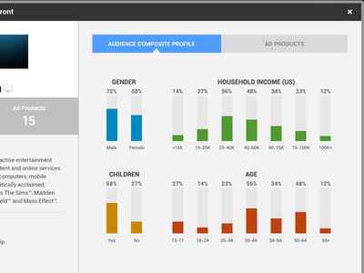"""Ad-tech """"Browse & Discover"""" UI modal displaying audience details"""