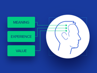 Meaningful Design and the Art of Delightful UX