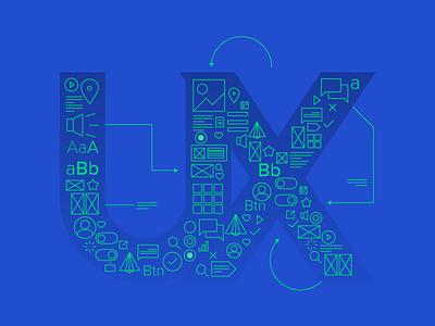 UI vs. UX - The Vital Guide to UI Design webdesign user experience ui design ux design ux ui illustration