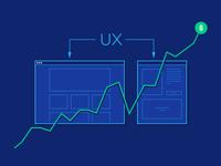 The True ROI of UX: B2B Redesign Case Studies