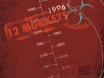 12 Monkeys erin lynch 12 monkeys terry gilliam movie poster poster