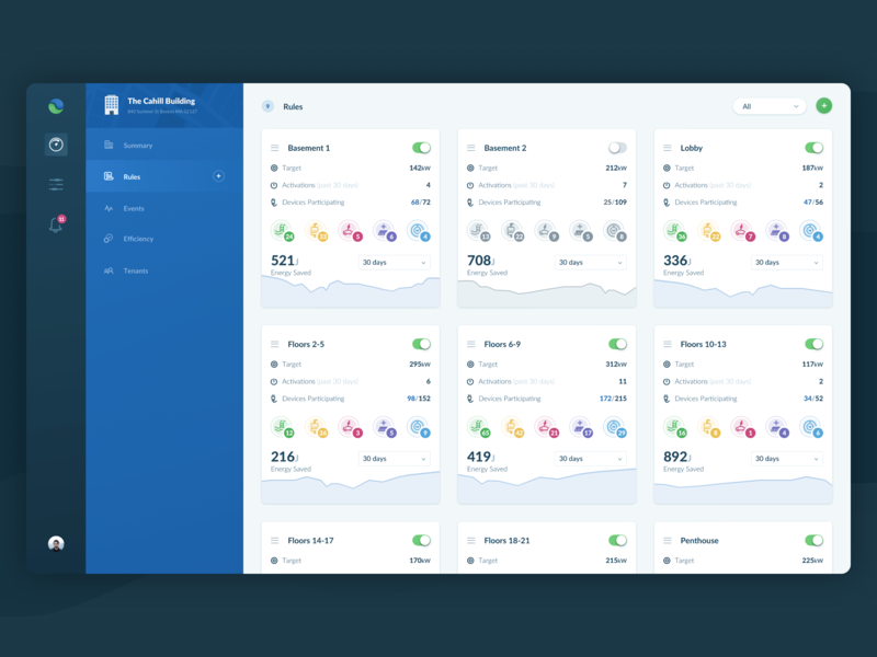 👽Dashboard Rules / Zome ui ux dashboard user interface ui dashboard dashboard ui device ui web ui product design web desktop light ui light web app web app design web application design web application desktop app desktop application energy