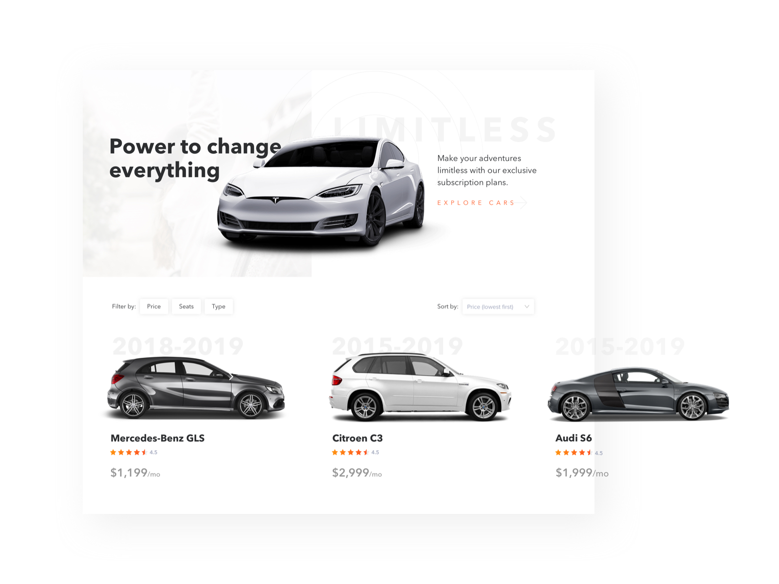 Image result for automotive Subscription model