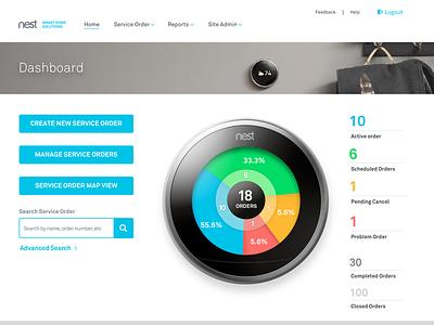 Nest - Service Live Proposal results interface statistics graph pie nest ui dashboard