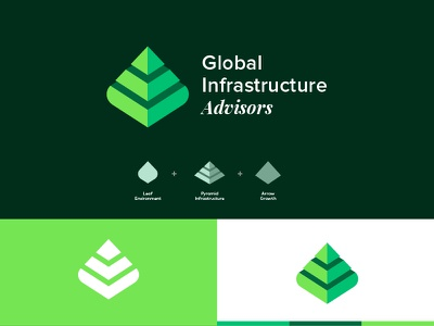 Global Infrastructure Advisors arrow nature greem pyramid leaf advise consult infrastructure investment global