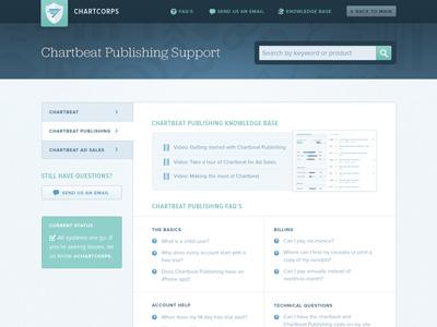 chartbeat publishing