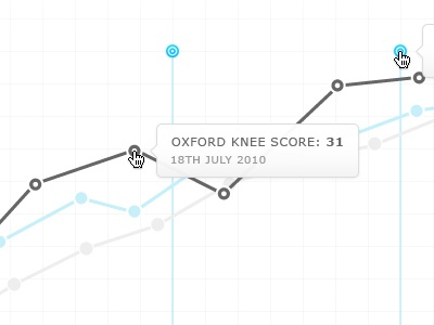Graph with goals & tooltips graph tooltip grid blue app goal target hover pointer