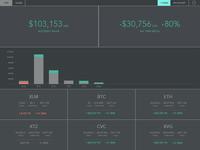 Crypto Portfolio Dashboard