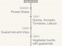 Meals app - Meal log