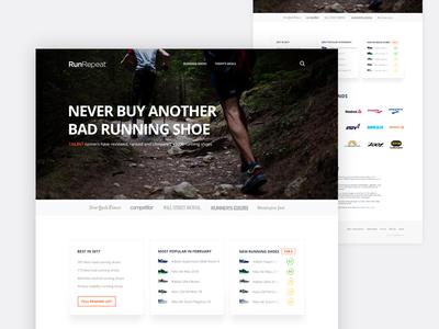 Runrepeat website redesign