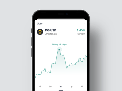 Minimalistic crypto chart mobile crypto portfolio mobile portfolio chart mobile price chart mobile defi chart mobile crypto chart crypto defi chart defi wallet crypto wallet crypto portfolio binance coin binance smartchain bsc defi minimal crypto minimalistic crypto clean design mobile app price chart
