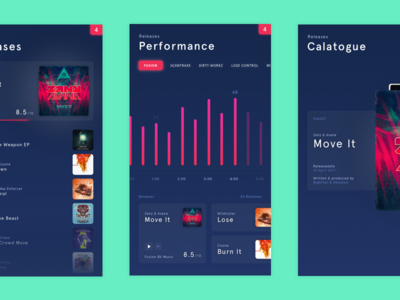 Music Manager / Simple iOS App fluent gradient performance catalogue dashboard album cover grid graph simple ios music