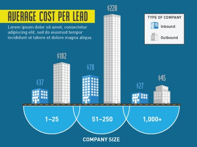 Illustrated Bar Graph imbue fetch inbound marketing bar graph graph vector infographic