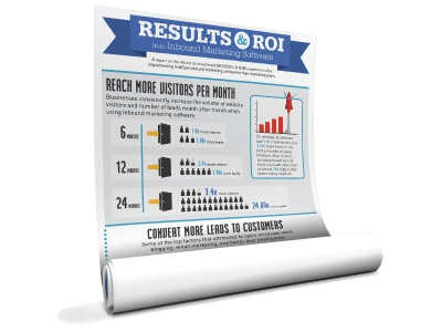 Rolled Paper Mockup roll paper marketing roi illustration artwork art vector icon infographic