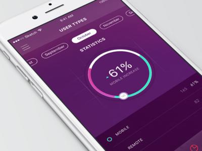 User Stats graph statistics report data sketch mobile dashboard ios app