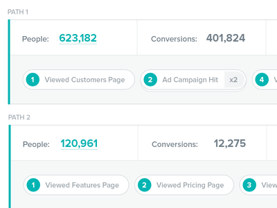 Dribbble Path Report kissmetrics report path analysis ui conversion