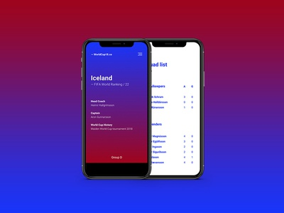 WorldCup18.co – Iceland iceland branding minimal website ux ui data digital responsive football world cup