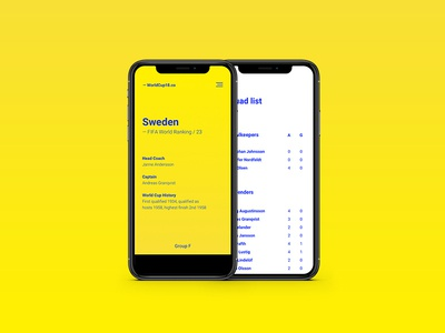 WorldCup18.co – Sweden data google responsive mobile website ux user interface ui minimal world cup football branding