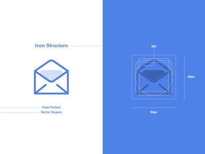 icon structure for an icon design for messaging applications