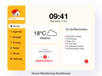 021 - Home Monitoring Dashboard