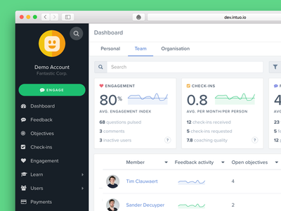 Team leader dashboard admin analytics graph charts dashboard