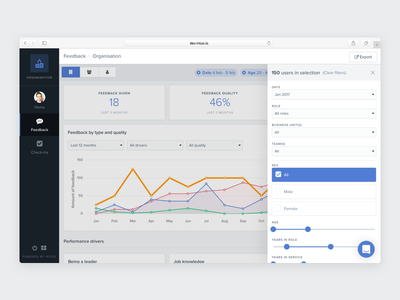 Team leader analytics analytics web app app dashboard filter