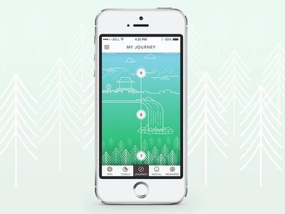 Mindfullness App clouds iphone gradient journey lines forest trees waterfall temple app mindfullness