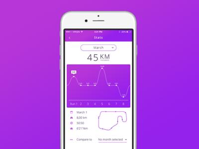 Daily UI #018 - Analytics Chart track running route timer time chart analytics month run app daily ui