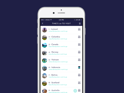 Daily UI #019 - Leaderboard must see list compare leaderboard colombia visit iceland travel backpack app daily ui