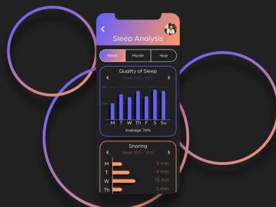 Daily UI: 018 Analytics