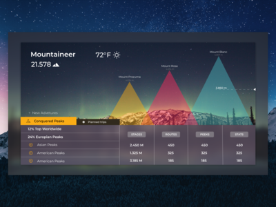 Mountains guide web app