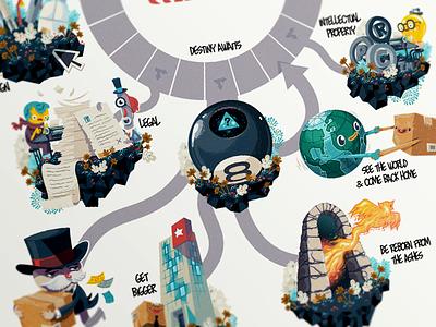 Destiny Awaits characters studio illustration all turtles