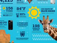 Cvb Infographic 2014