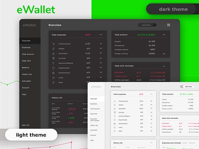 money dashboard graphic graphic design dashboard dashboard ui interference ui design light theme dashboard design dark theme ui ux design