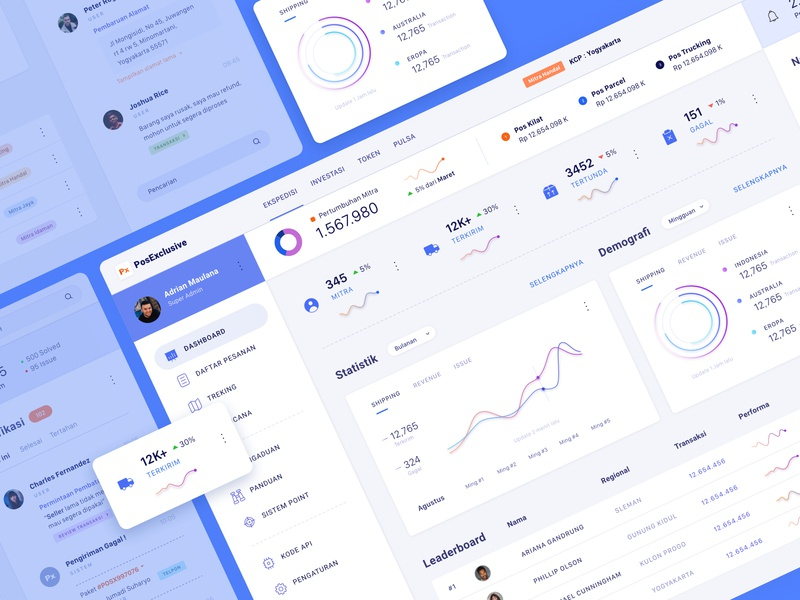 POS INDONESIA DASHBOARD minimalistic clean 2020 trend dashboard design dashboard app adminpage admin indonesia designtrends uidesign statistics diagrams courier shipping dashboard
