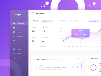 Payroll and Office Management Dashboard management payroll landing page purworejo neat clean vioilet purple dashboard
