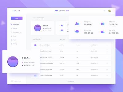 💾 Drivvers Web Based Data Sharing purple violet clean data sharing googledrive dropbox drive dashboard