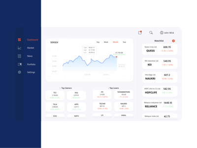 Stock Manager Website Dashboard