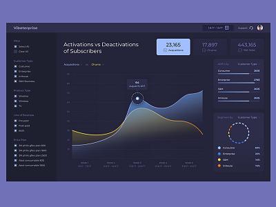 Dashboard UI interface grid graph analytics data visualization product ui dashboard