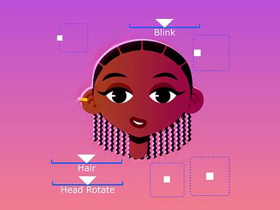 Character Animation Test minimal adobe aftereffects adobe illustrator 2d face satisfying gradient character joysticks n sliders illustrator film colorful 2danimation vector flat simple gif illustration animation design